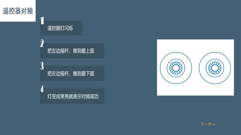 4DRC PRO1.4.4